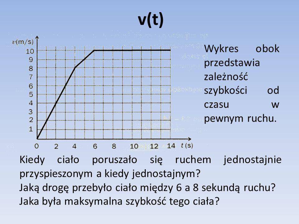 v(t) Wykres obok przedstawia zależność szybkości od czasu w pewnym ruchu. Kiedy ciało poruszało się ruchem jednostajnie przyspieszonym a kiedy jednost