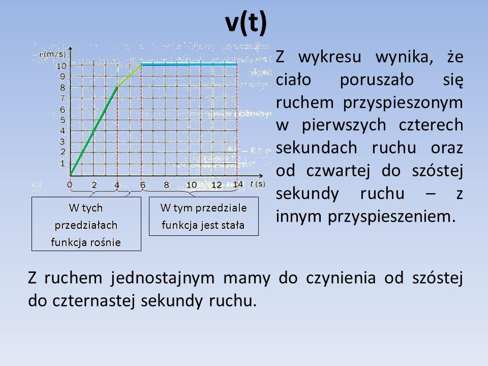 Z wykresu wynika, że ciało poruszało się ruchem przyspieszonym w pierwszych czterech sekundach ruchu oraz od czwartej do szóstej sekundy ruchu – z innym przyspieszeniem.