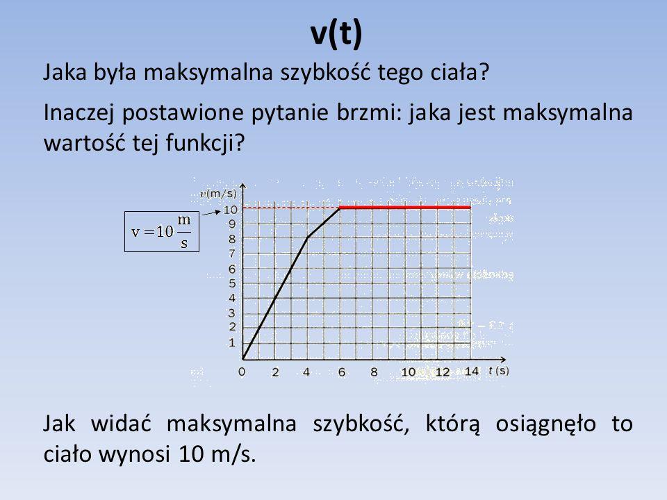 v(t) Jaka była maksymalna szybkość tego ciała? Inaczej postawione pytanie brzmi: jaka jest maksymalna wartość tej funkcji? Jak widać maksymalna szybko