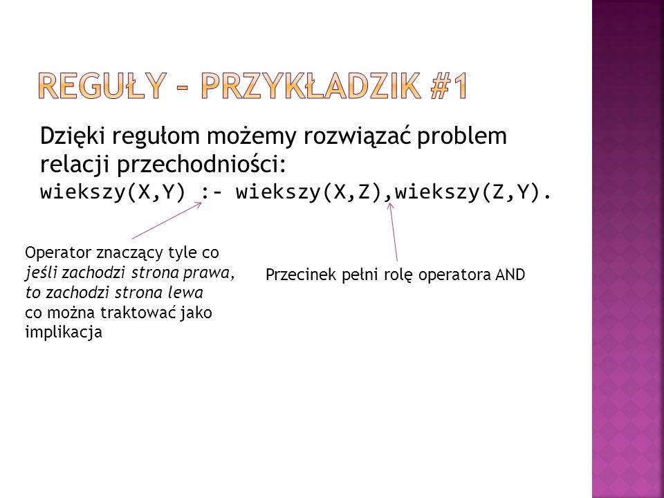 Dzięki regułom możemy rozwiązać problem relacji przechodniości: wiekszy(X,Y) :- wiekszy(X,Z),wiekszy(Z,Y). Operator znaczący tyle co jeśli zachodzi st