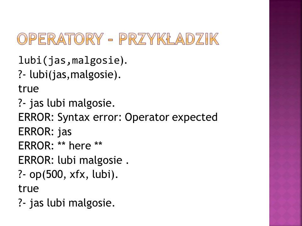 lubi(jas,malgosie ). ?- lubi(jas,malgosie). true ?- jas lubi malgosie. ERROR: Syntax error: Operator expected ERROR: jas ERROR: ** here ** ERROR: lubi