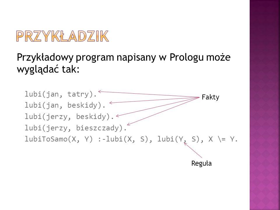 Przykładowy program napisany w Prologu może wyglądać tak: lubi(jan, tatry). lubi(jan, beskidy). lubi(jerzy, beskidy). lubi(jerzy, bieszczady). lubiToS