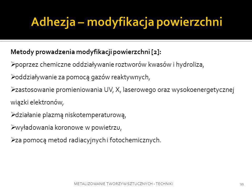 METALIZOWANIE TWORZYW SZTUCZNYCH - TECHNIKI11 Metody prowadzenia modyfikacji powierzchni [2]: poprzez chemiczne oddziaływanie roztworów kwasów i hydro