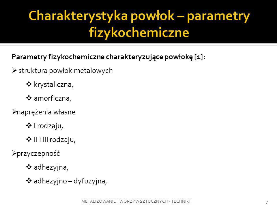 METALIZOWANIE TWORZYW SZTUCZNYCH - TECHNIKI7 Parametry fizykochemiczne charakteryzujące powłokę [1]: struktura powłok metalowych krystaliczna, amorfic
