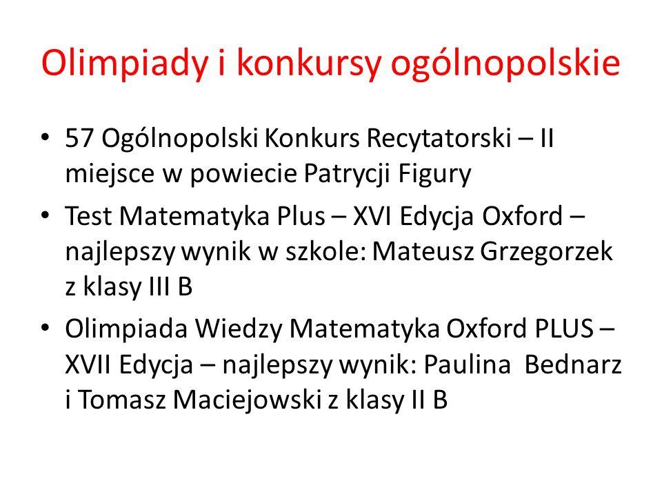 Olimpiady i konkursy ogólnopolskie 57 Ogólnopolski Konkurs Recytatorski – II miejsce w powiecie Patrycji Figury Test Matematyka Plus – XVI Edycja Oxfo