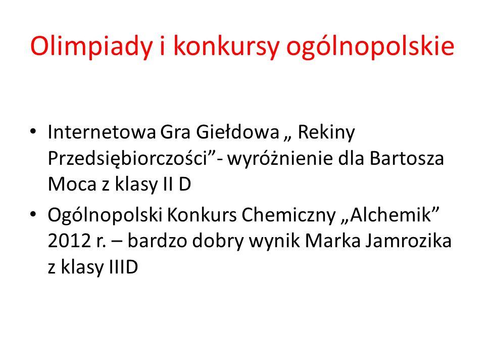 Olimpiady i konkursy ogólnopolskie Internetowa Gra Giełdowa Rekiny Przedsiębiorczości- wyróżnienie dla Bartosza Moca z klasy II D Ogólnopolski Konkurs