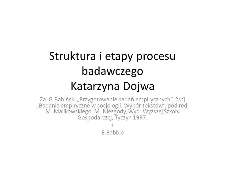 Struktura i etapy procesu badawczego Katarzyna Dojwa Za: G.Babiński Przygotowanie badań empirycznych, [w:] Badania empiryczne w socjologii.