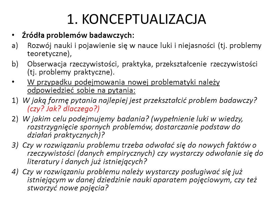 1. KONCEPTUALIZACJA Źródła problemów badawczych: a)Rozwój nauki i pojawienie się w nauce luki i niejasności (tj. problemy teoretyczne), b)Obserwacja r