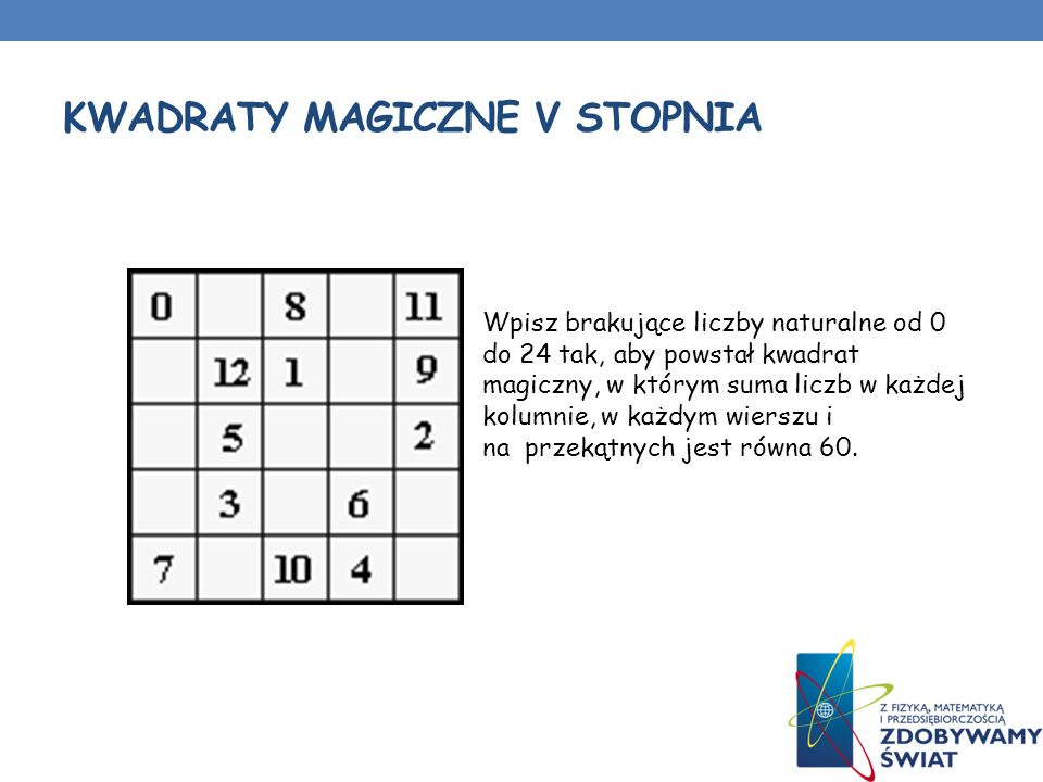 KWADRATY MAGICZNE IV STOPNIA Wpisz brakujące liczby naturalne od 1 do 16 tak, aby powstał kwadrat magiczny, w którym suma liczb w każdej kolumnie, w k