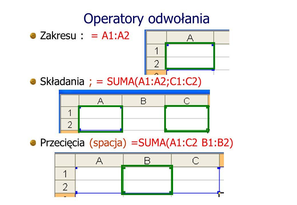 Zakresu : = A1:A2 Składania ; = SUMA(A1:A2;C1:C2) Przecięcia (spacja) =SUMA(A1:C2 B1:B2) Operatory odwołania