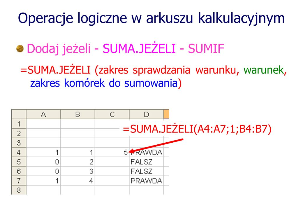 Operacje logiczne w arkuszu kalkulacyjnym Dodaj jeżeli - SUMA.JEŻELI - SUMIF =SUMA.JEŻELI (zakres sprawdzania warunku, warunek, zakres komórek do sumowania) =SUMA.JEŻELI(A4:A7;1;B4:B7)