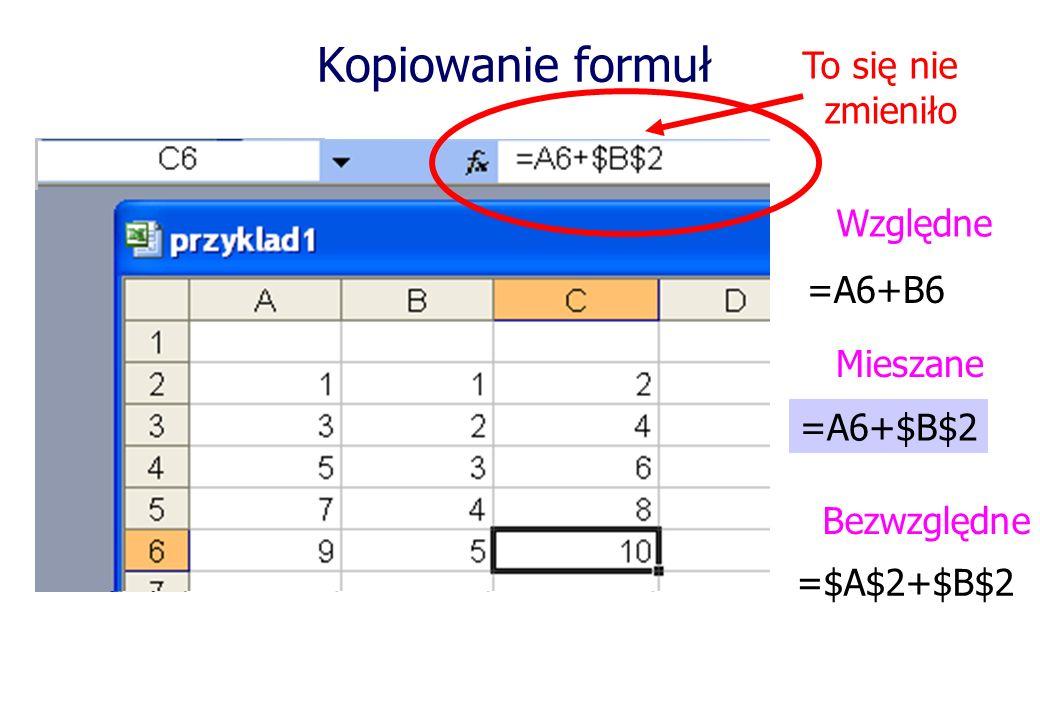 Kopiowanie formuł =A2+$B$2 Mieszane Względne =A6+B6 =$A$2+$B$2 Bezwzględne =A6+$B$2 To się nie zmieniło