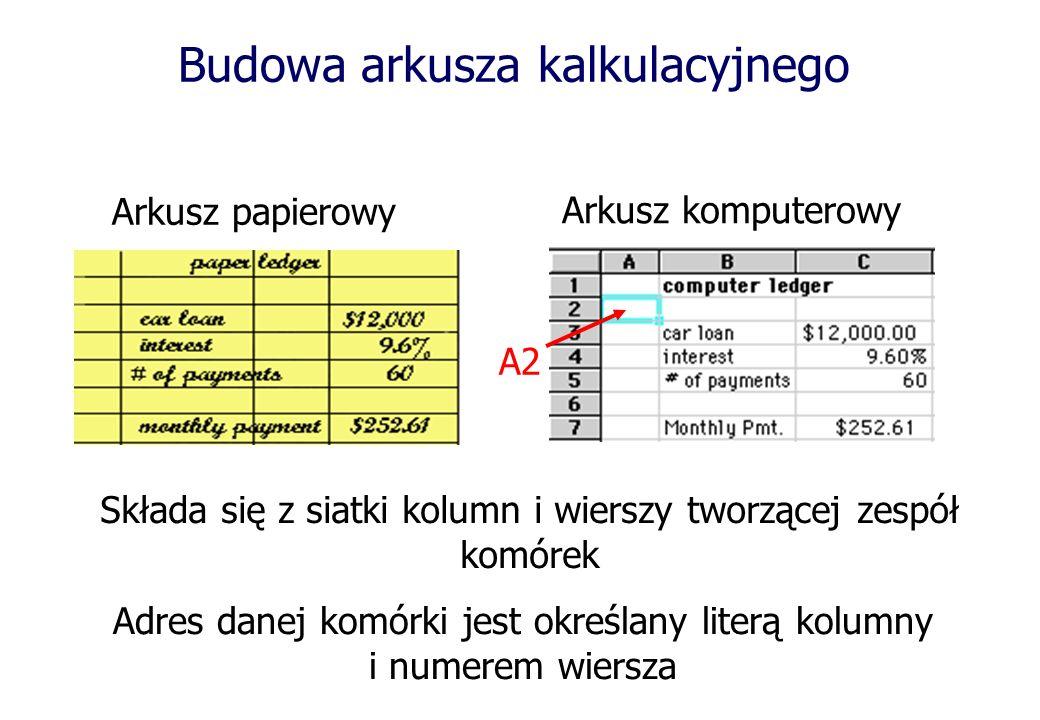 Budowa arkusza kalkulacyjnego Arkusz papierowy Arkusz komputerowy Składa się z siatki kolumn i wierszy tworzącej zespół komórek Adres danej komórki jest określany literą kolumny i numerem wiersza A2