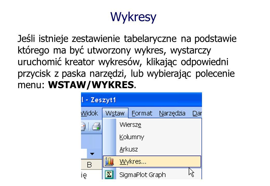 Wykresy Jeśli istnieje zestawienie tabelaryczne na podstawie którego ma być utworzony wykres, wystarczy uruchomić kreator wykresów, klikając odpowiedni przycisk z paska narzędzi, lub wybierając polecenie menu: WSTAW/WYKRES.