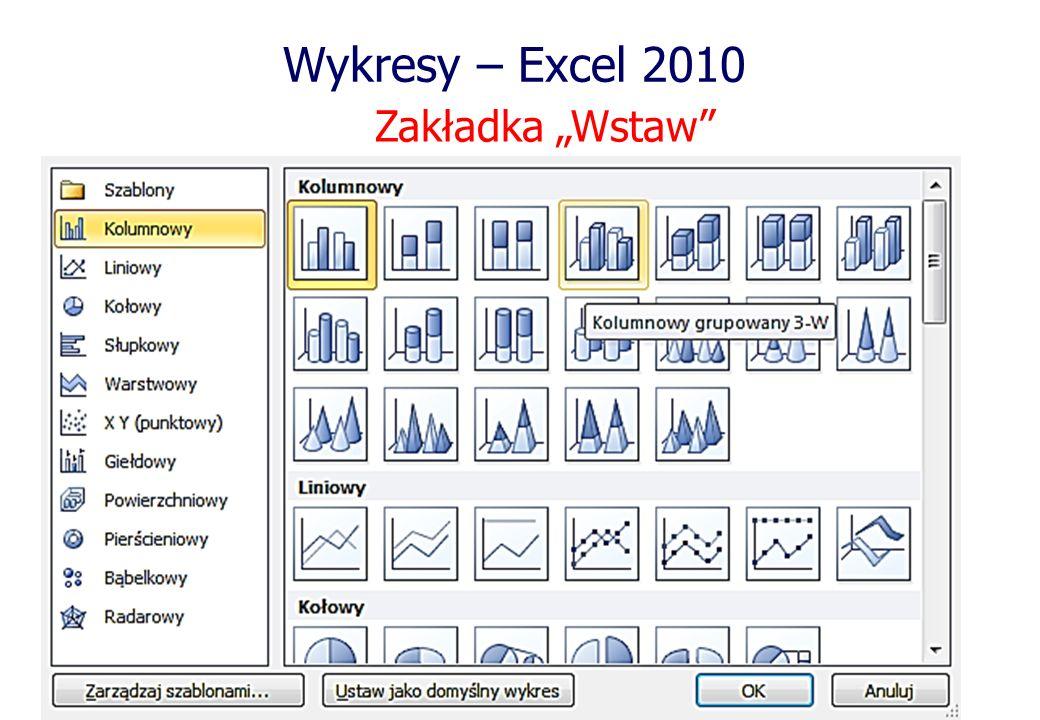 Wykresy – Excel 2010 Zakładka Wstaw