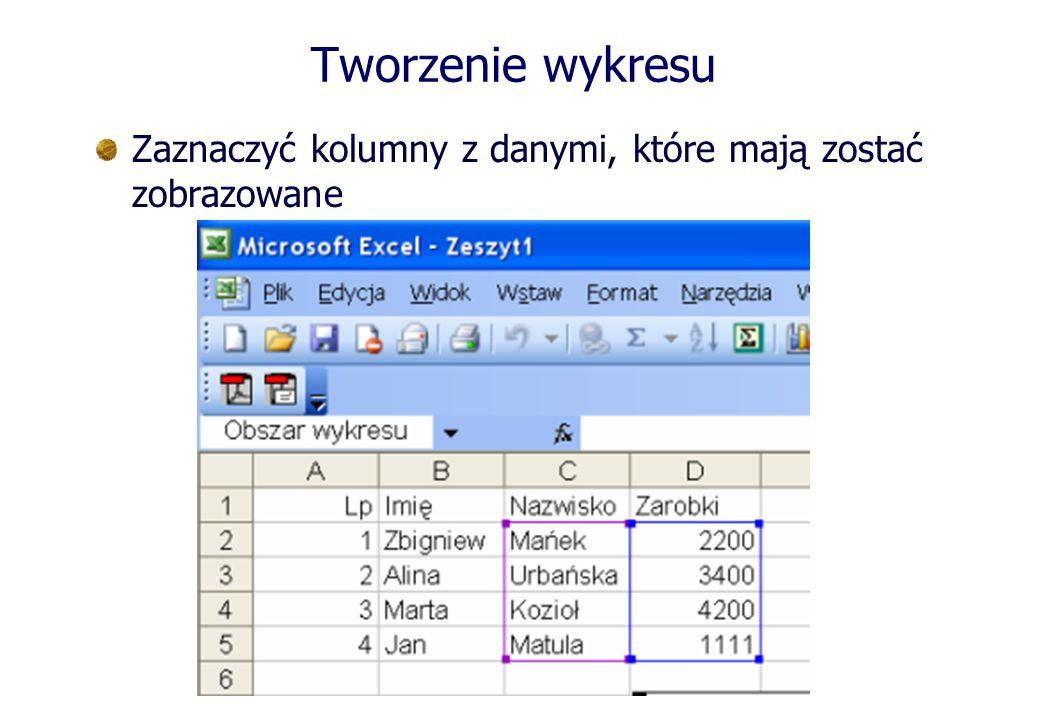 Tworzenie wykresu Zaznaczyć kolumny z danymi, które mają zostać zobrazowane