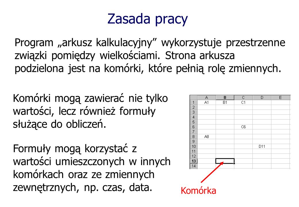 Zasada pracy Program arkusz kalkulacyjny wykorzystuje przestrzenne związki pomiędzy wielkościami. Strona arkusza podzielona jest na komórki, które peł