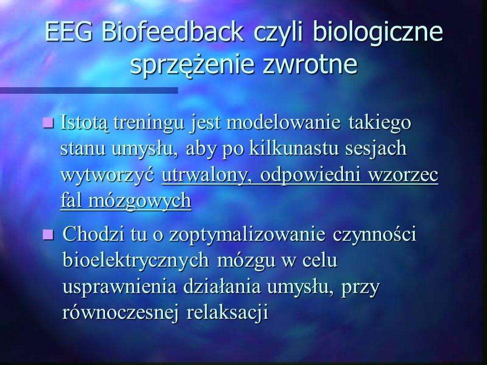 EEG BIOFEEDBECK Dla kogo?