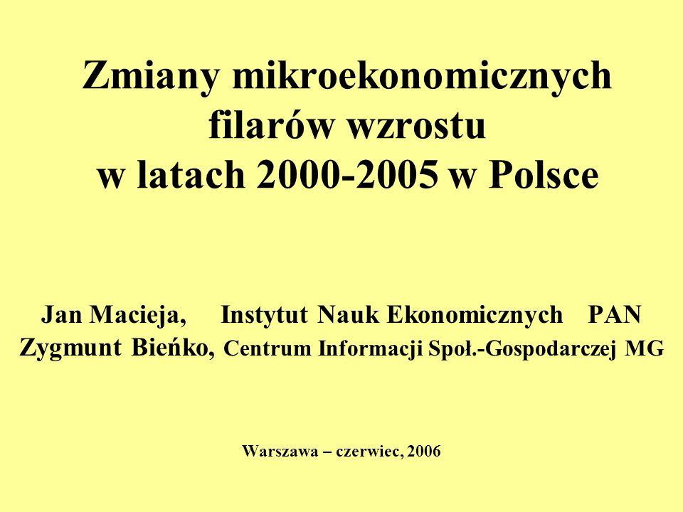 Zmiany mikroekonomicznych filarów wzrostu w latach 2000-2005 w Polsce Jan Macieja, Instytut Nauk Ekonomicznych PAN Zygmunt Bieńko, Centrum Informacji Społ.-Gospodarczej MG Warszawa – czerwiec, 2006