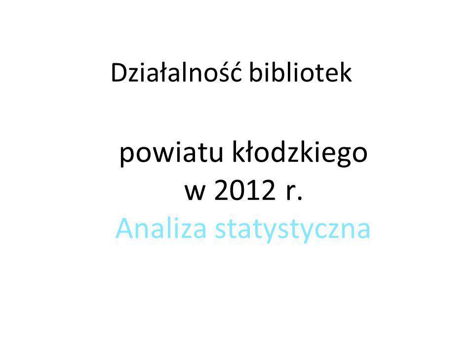 Działalność bibliotek powiatu kłodzkiego w 2012 r. Analiza statystyczna