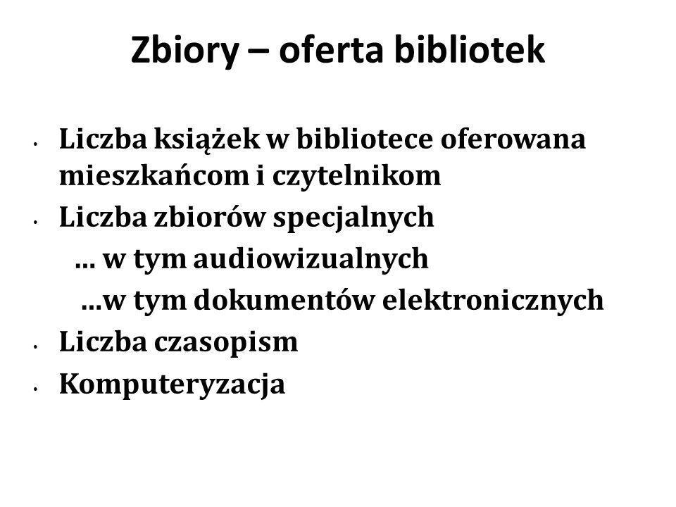 Zbiory – oferta bibliotek Liczba książek w bibliotece oferowana mieszkańcom i czytelnikom Liczba zbiorów specjalnych … w tym audiowizualnych …w tym dokumentów elektronicznych Liczba czasopism Komputeryzacja