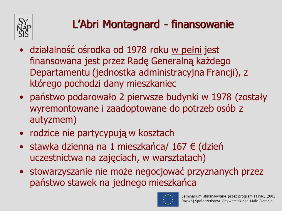 LAbri Montagnard - finansowanie działalność ośrodka od 1978 roku w pełni jest finansowana jest przez Radę Generalną każdego Departamentu (jednostka administracyjna Francji), z którego pochodzi dany mieszkaniec państwo podarowało 2 pierwsze budynki w 1978 (zostały wyremontowane i zaadoptowane do potrzeb osób z autyzmem) rodzice nie partycypują w kosztach stawka dzienna na 1 mieszkańca/ 167 (dzień uczestnictwa na zajęciach, w warsztatach) stowarzyszanie nie może negocjować przyznanych przez państwo stawek na jednego mieszkańca Seminarium sfinansowane przez program PHARE 2001 Rozwój Społeczeństwa Obywatelskiego Małe Dotacje