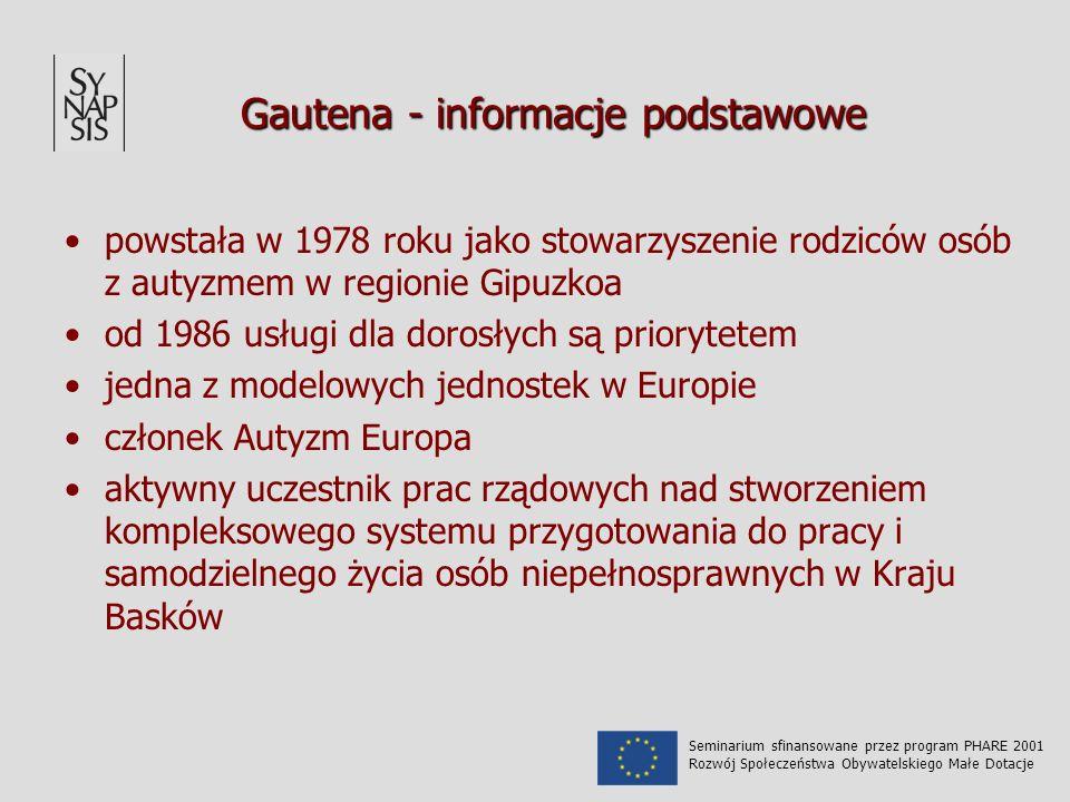 Gautena - informacje podstawowe powstała w 1978 roku jako stowarzyszenie rodziców osób z autyzmem w regionie Gipuzkoa od 1986 usługi dla dorosłych są