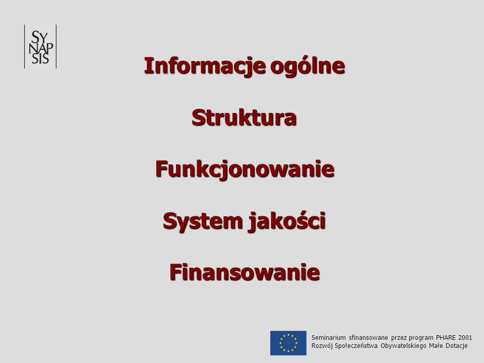 Informacje ogólne Struktura Funkcjonowanie System jakości Finansowanie Seminarium sfinansowane przez program PHARE 2001 Rozwój Społeczeństwa Obywatelskiego Małe Dotacje