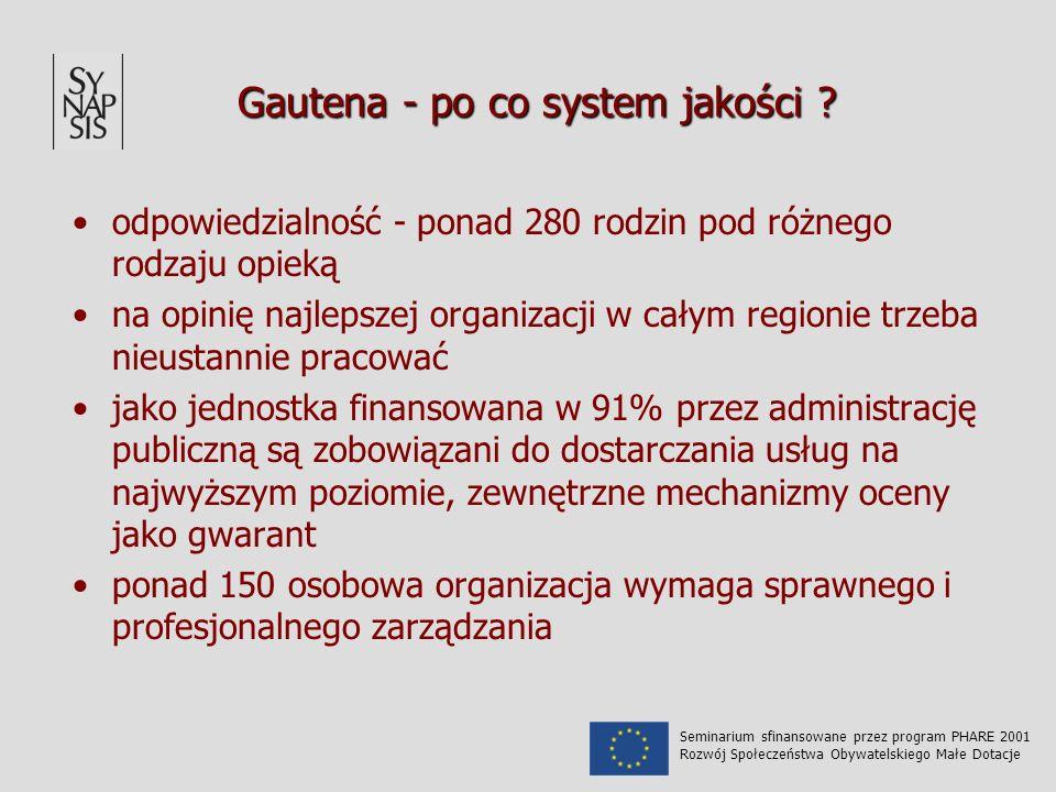 Gautena - po co system jakości ? odpowiedzialność - ponad 280 rodzin pod różnego rodzaju opieką na opinię najlepszej organizacji w całym regionie trze