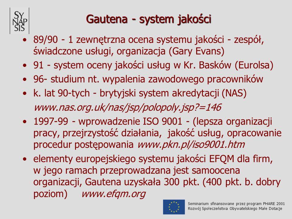 Gautena - system jakości 89/90 - 1 zewnętrzna ocena systemu jakości - zespół, świadczone usługi, organizacja (Gary Evans) 91 - system oceny jakości us