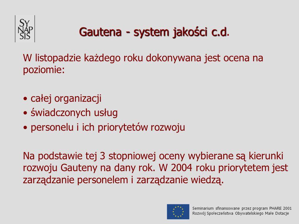 Gautena - system jakości c.d Gautena - system jakości c.d. W listopadzie każdego roku dokonywana jest ocena na poziomie: całej organizacji świadczonyc