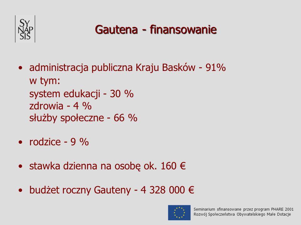 Gautena - finansowanie administracja publiczna Kraju Basków - 91% w tym: system edukacji - 30 % zdrowia - 4 % służby społeczne - 66 % rodzice - 9 % stawka dzienna na osobę ok.