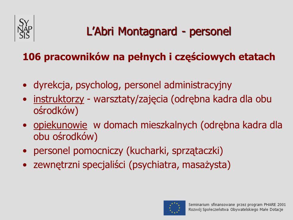 LAbri Montagnard - personel 106 pracowników na pełnych i częściowych etatach dyrekcja, psycholog, personel administracyjny instruktorzy - warsztaty/za