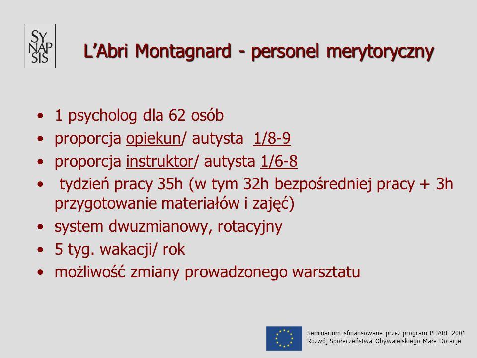 LAbri Montagnard - personel merytoryczny 1 psycholog dla 62 osób proporcja opiekun/ autysta 1/8-9 proporcja instruktor/ autysta 1/6-8 tydzień pracy 35h (w tym 32h bezpośredniej pracy + 3h przygotowanie materiałów i zajęć) system dwuzmianowy, rotacyjny 5 tyg.