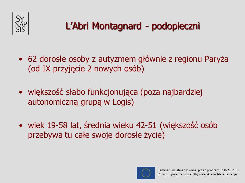 LAbri Montagnard - podopieczni 62 dorosłe osoby z autyzmem głównie z regionu Paryża (od IX przyjęcie 2 nowych osób) większość słabo funkcjonująca (poz