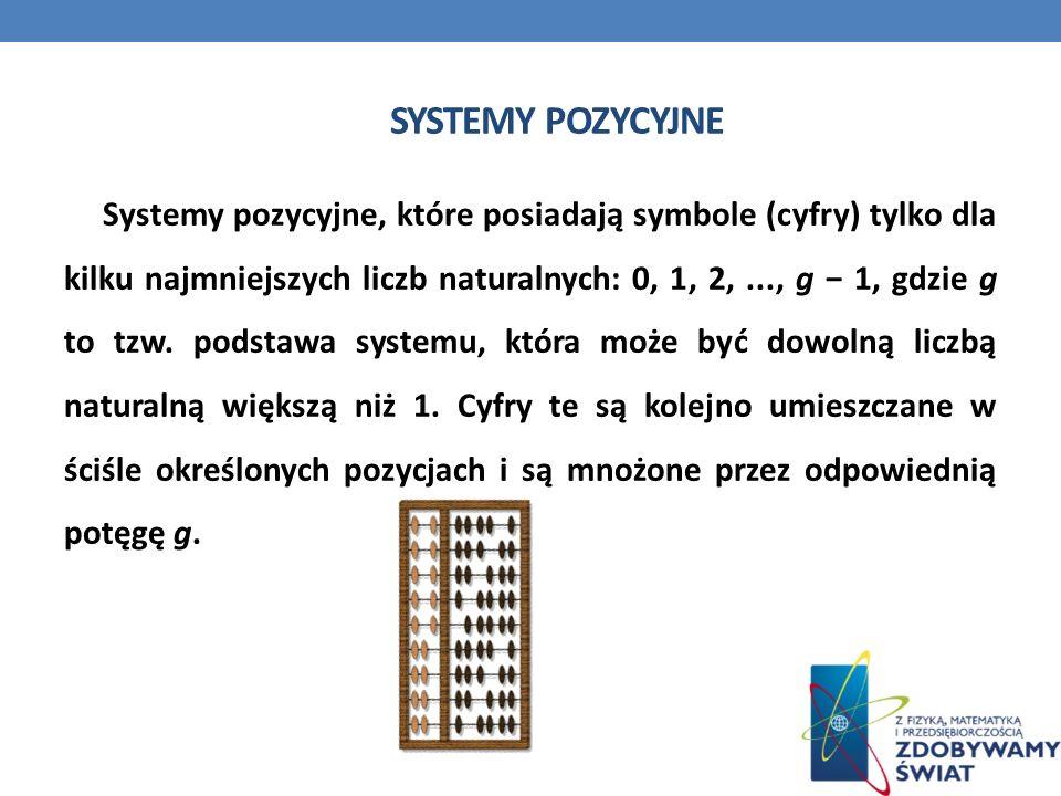 SYSTEMY POZYCYJNE Systemy pozycyjne, które posiadają symbole (cyfry) tylko dla kilku najmniejszych liczb naturalnych: 0, 1, 2,..., g 1, gdzie g to tzw