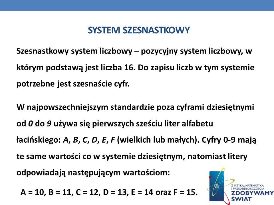 SYSTEM SZESNASTKOWY Szesnastkowy system liczbowy – pozycyjny system liczbowy, w którym podstawą jest liczba 16. Do zapisu liczb w tym systemie potrzeb