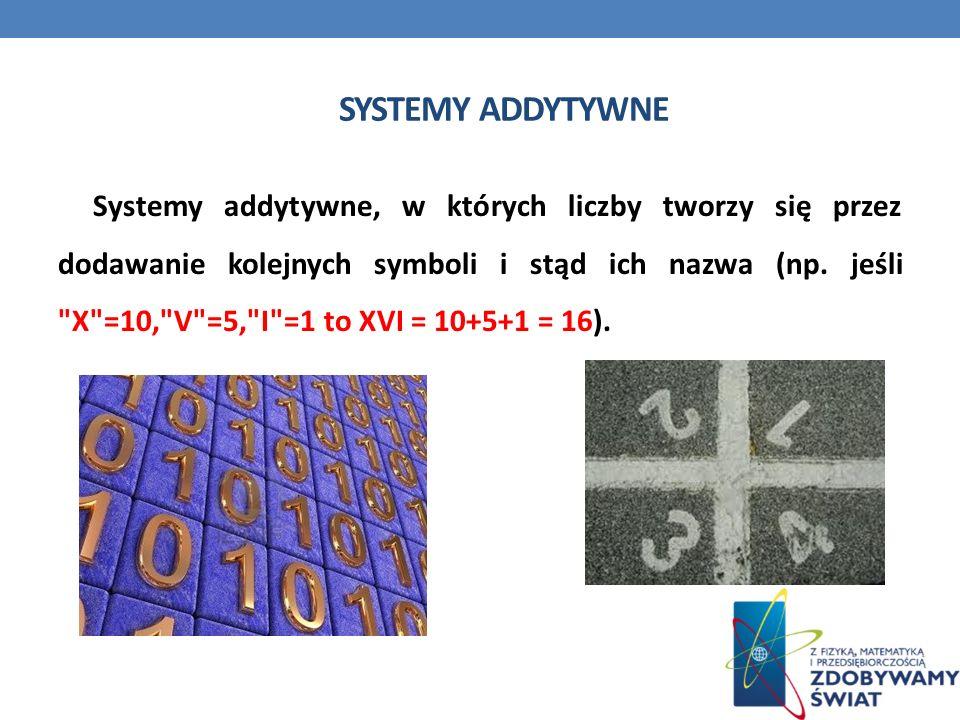 SYSTEMY ADDYTYWNE Systemy addytywne, w których liczby tworzy się przez dodawanie kolejnych symboli i stąd ich nazwa (np. jeśli