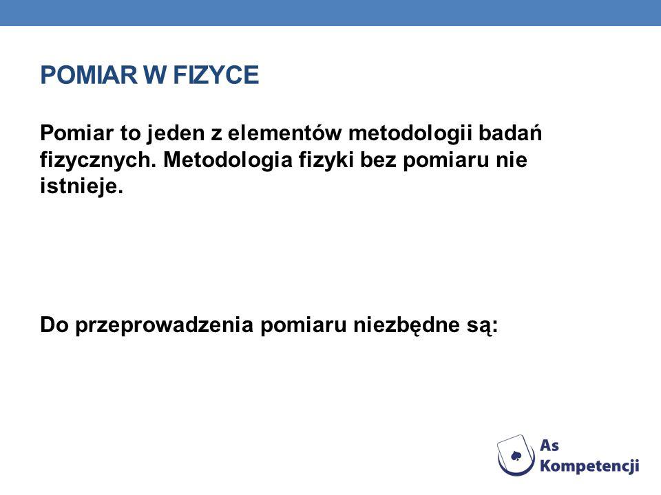 Pomiar to jeden z elementów metodologii badań fizycznych.