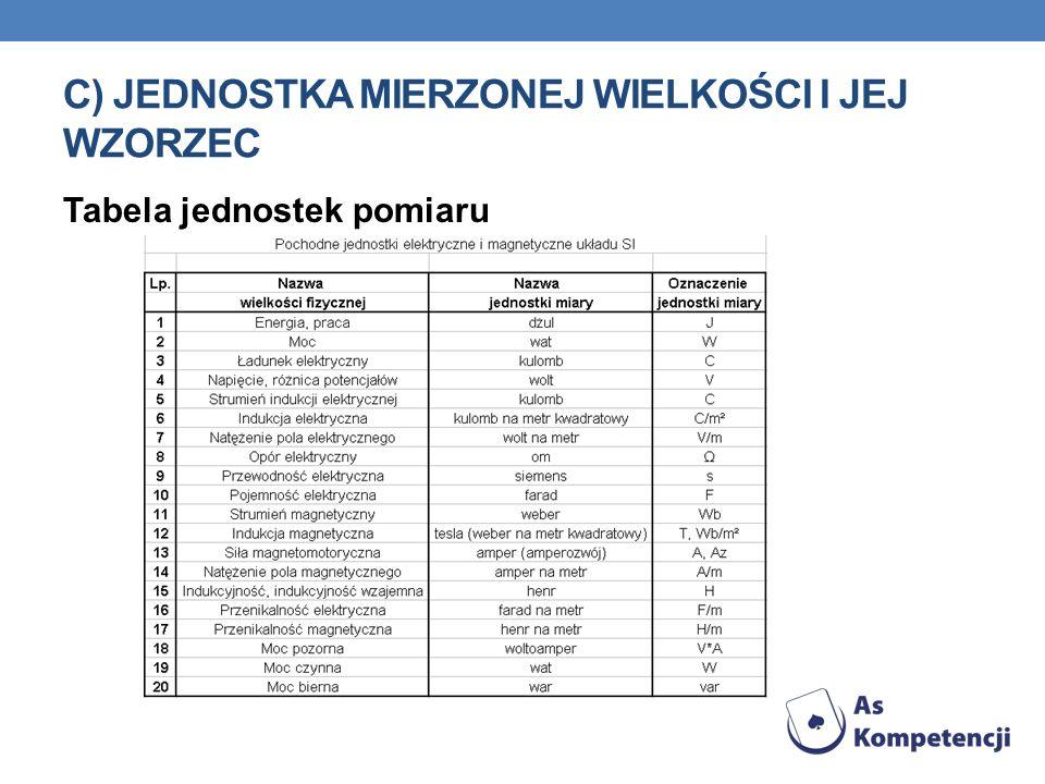 C) JEDNOSTKA MIERZONEJ WIELKOŚCI I JEJ WZORZEC Tabela jednostek pomiaru