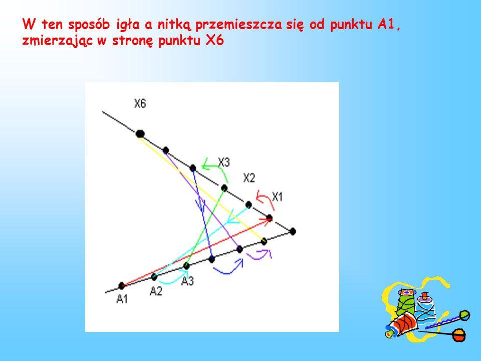 3.Z punktu X2 prowadzimy nitkę po zewnętrznej stronie kompozycji do punktu A2 X2 A2 4. Analogicznie z punktu A2 przechodzimy do punktu A3 A2 A3