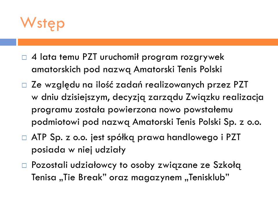 Informacje o ATP Sp.z o.o. Amatorski Tenis Polski Sp.