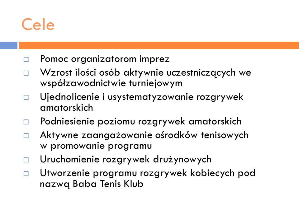 Ośrodki tenisowe w Polsce
