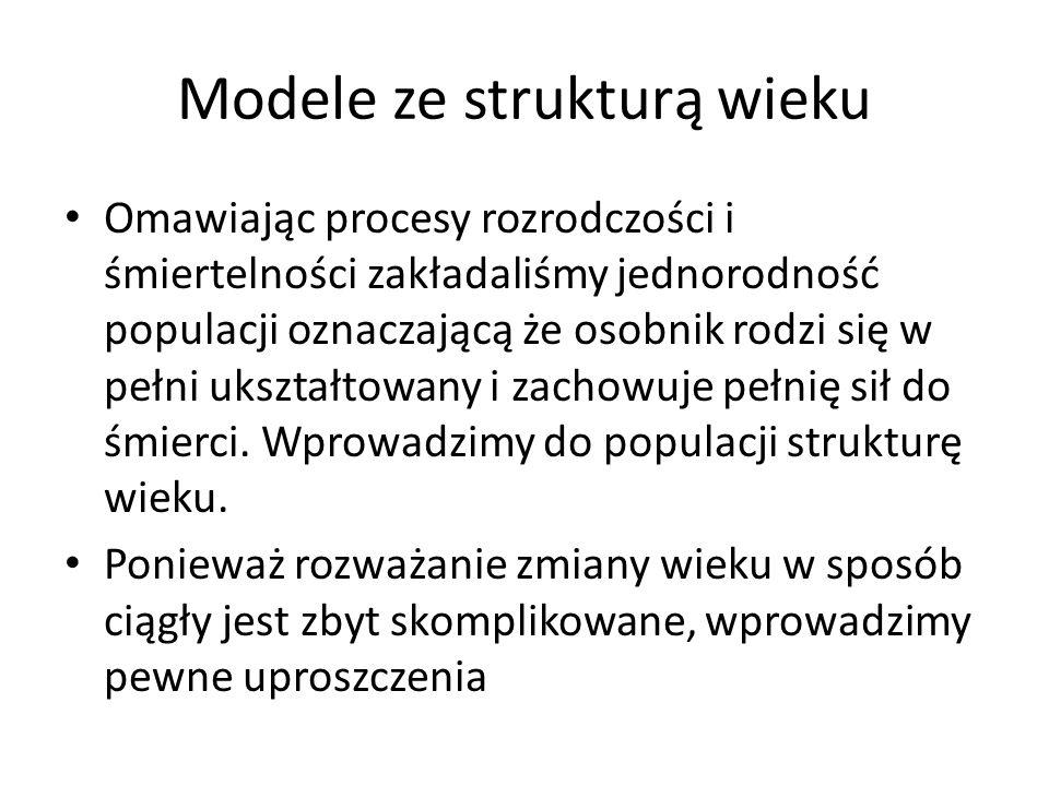 Modele ze strukturą wieku Omawiając procesy rozrodczości i śmiertelności zakładaliśmy jednorodność populacji oznaczającą że osobnik rodzi się w pełni