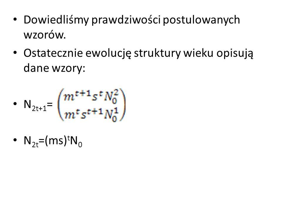Dowiedliśmy prawdziwości postulowanych wzorów. Ostatecznie ewolucję struktury wieku opisują dane wzory: N 2t+1 = N 2t =(ms) t N 0