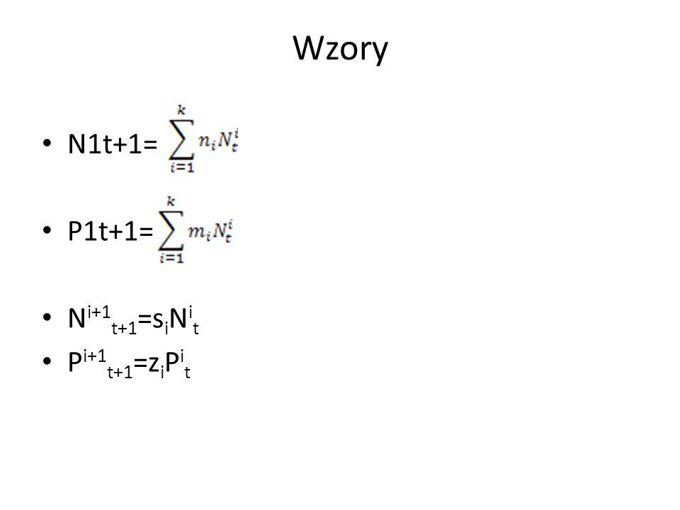 Wzory N1t+1= P1t+1= N i+1 t+1 =s i N i t P i+1 t+1 =z i P i t