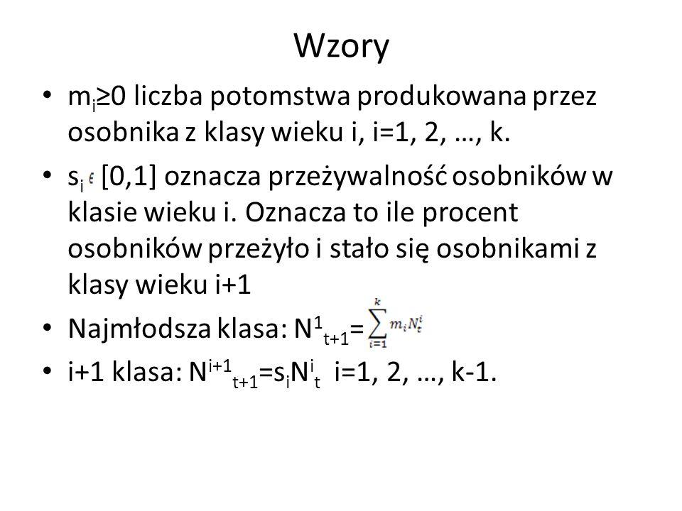 Wzory m i 0 liczba potomstwa produkowana przez osobnika z klasy wieku i, i=1, 2, …, k. s i [0,1] oznacza przeżywalność osobników w klasie wieku i. Ozn