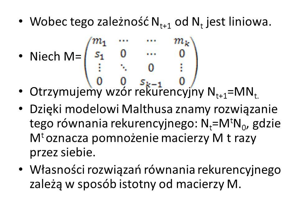 Wobec tego zależność N t+1 od N t jest liniowa. Niech M= Otrzymujemy wzór rekurencyjny N t+1 =MN t. Dzięki modelowi Malthusa znamy rozwiązanie tego ró