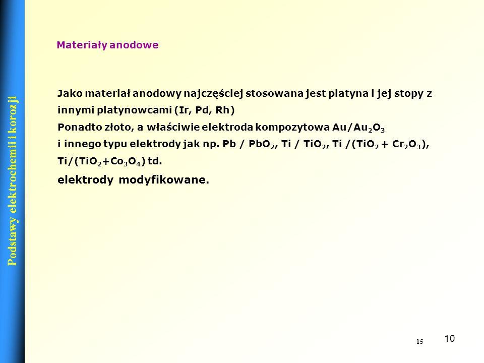 9 16 Zakresy katodowego zastosowania katody rtęciowej w różnych rozpuszczalnikach i w różnych elektrolitach podstawowych. Podstawy elektrochemii i kor