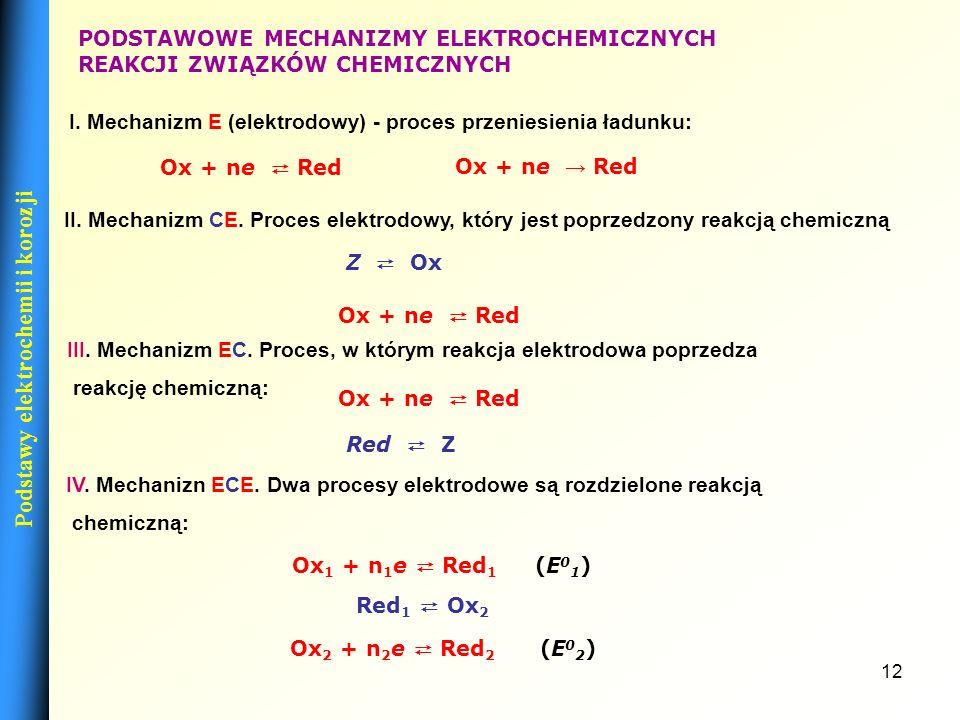 11 17 Zakresy robocze elektrody platynowej w różnych rozpuszczalnikach. Stężenie elektrolitów podstawowych c = 0,1 mol/dm 3 Podstawy elektrochemii i k